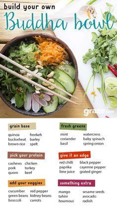 Rezepte Snacks 17 Cheat Sheets If You're Vegetarian Or Vegan Healthy Snacks, Healthy Eating, Healthy Recipes, Eating Vegan, Raw Diet Recipes, Salad Recipes Vegan, Veggie Bowl Recipe, Clean Eating Vegetarian, Vegetarian Meal Prep
