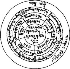 18 Четыре защиты от упадка Tibetan Mandala, Green Tara, Periodic Table, Words, Women's Fashion, Mandalas, Periodic Table Chart, Fashion Women