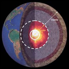 MIT open courseware - Physics and Chemistry of the Terrestrial Planets