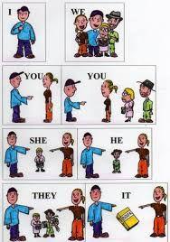 Resultado de imagen para imagenes del personal pronouns sin el nombre significativo