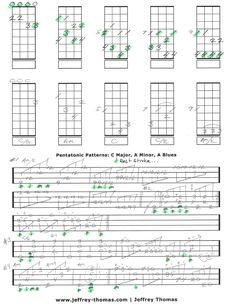 Pentatonic Scales PDF And Instructional Video