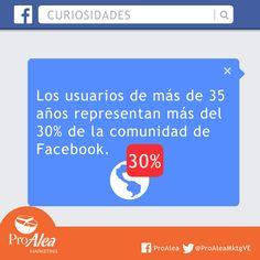 #ProAlea #Marketing #SocialMedia #Facebook