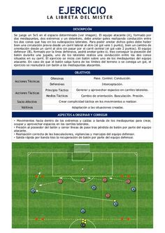98 JUEGOS DE ENTRENAMIENTO DEL FÚTBOL Football Coaching Drills, Soccer Training Drills, Football Tactics, Abs Workout For Women, Game, Book, Soccer Workouts, Training Workouts, Exercises