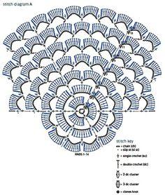 Crochet Pillow Patterns Part 11 - Beautiful Crochet Patter Crochet Circles, Crochet Motifs, Freeform Crochet, Crochet Diagram, Crochet Stitches Patterns, Crochet Chart, Filet Crochet, Diy Crochet, Crochet Designs