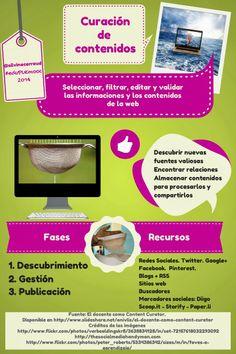 #eduPLEmooc Curación de contenidos #Infografía