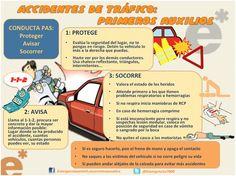 Conducta PAS en un acidente de tráfico
