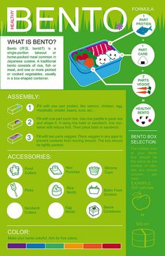 bento infographic - I wonder how accurate the calorie/ml ratio is?