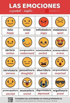 Spanish Basics How to Describe a Person's Face Spanish Grammar, Spanish Vocabulary, Spanish English, Spanish Language Learning, English Words, Learn English, Spanish Phrases, Spanish Notes, Spanish Basics