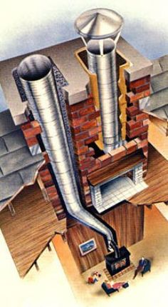 Did you know that a chimney liner is a crucial part of every chimney & fireplace system. Talk to a chimney sweep pro to ensure your liner is. Wood Stove Chimney, Stove Fireplace, Fireplace Design, Chimney Sweep, Log Burner, Image House, Architecture Details, Hearth, Building A House