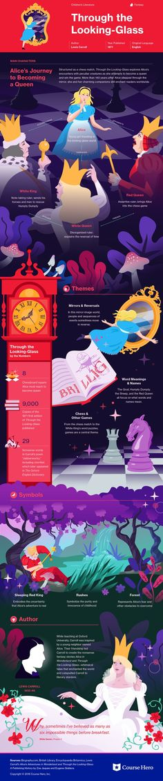 This @CourseHero infographic on Through the Looking-Glass is both visually stunning and informative!