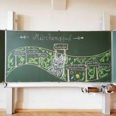 """Gefällt 102 Mal, 5 Kommentare - madame hasehase (@madame_hasehase) auf Instagram: """"Mit dem Märchenpfad nach der Idee von @frau_laub konnten die Kinder ihre Ideen zum Schreiben eines…"""""""