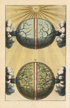 Creation of the Earth by Willelm & Jan Goeree, 1690.