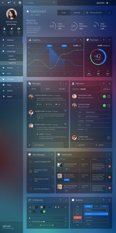 Cooolio 😎 Share & Save it! # – Design is art Dashboard Design, Kpi Dashboard, Interaktives Design, Design Food, Dashboard Template, Planner Dashboard, Graphic Design, Brochure Design, Website Menu Design