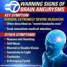Warning Signs Of Brain Aneurysms. Heart Awareness Month, Tramatic Brain Injury, Drooping Eyelids, First Aid Tips, Brain Aneurysm, Severe Headache, Home Health Remedies, Everyday Hacks, Anatomy And Physiology