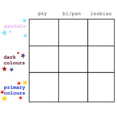 image result for new alignment chart blank posts that are
