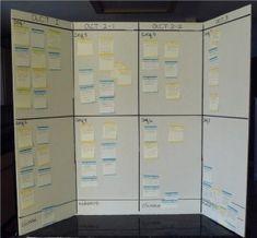 Alexandra Sokoloff: Nanowrimo Prep: The Index Card Method and Structure Grid