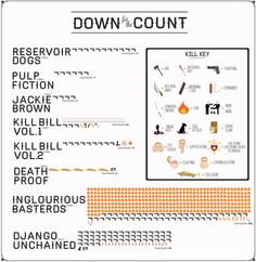 All the Deaths in Quentin Tarantino's Movies, Charted | Vanity Fair.