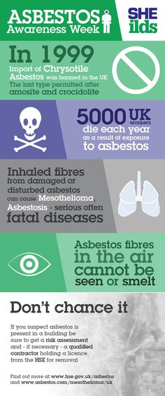 What do you know about asbestos exposure?