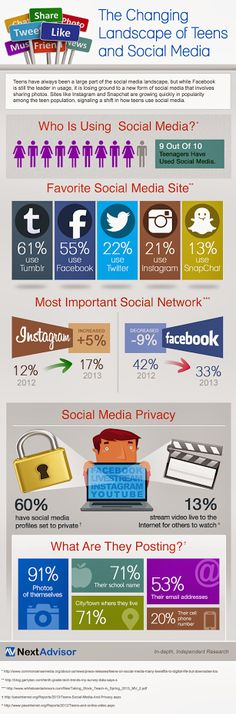 The changing landscape of teens and social media #infograph