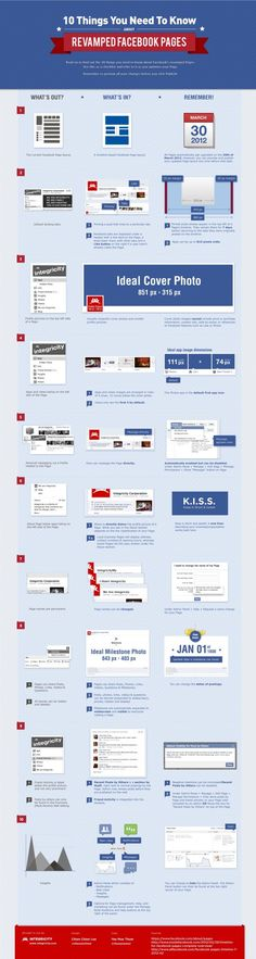 ~ important ~ {INFOGRAPHIC} : 10 Things You Need To Know About Revamped Facebook Pages