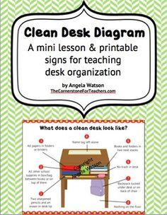 Clean Desk Diagram: Mini Lesson + Printables for Teaching Desk Organization - Angela Watson - TeachersPayTeachers.com who would think