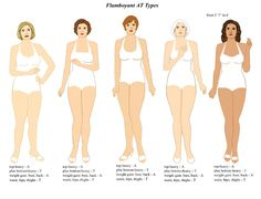 Image from http://20typesofbeauty.com/com%20fashion/fla3-models5.jpg.