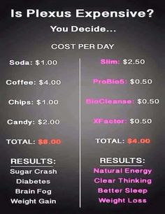 Why not invest in your health now instead of paying for it later.....  www.shopmyplexus.com/germanspinkhealthydrink
