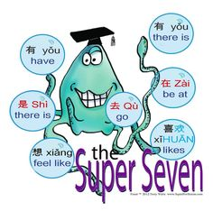 Decorate and keep the crucial Super 7 concepts in front of your students at the same time! Print your own (proportional dimensions up to inches) or order Mandarin Pinyin, Substitute Binder, Comprehensible Input, Bilingual Classroom, Chinese, Feelings, Poster, Storytelling, Frames
