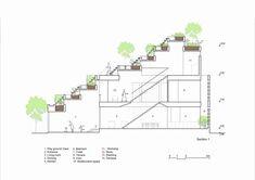Terraces Home / H&P Architects