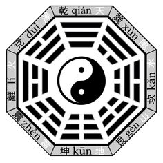 I Ching, also Yi Jing or The Book of Changes, is thought to be the oldest and most abstruse classic in Chinese history. It has been an aid to foretell the future and make decisions for thousands of years. Yin Yang, Feng Shui, Book Of Changes, Chinese Book, Chinese Art, Chinese Martial Arts, Hand To Hand Combat, Art Asiatique, I Ching