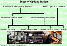 Finances and Trading.