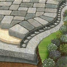 EKO EDGE®, parke taşı, kayrak, mermer, granit, kuvars vb. mimari sert zemin döşeme yüzeyleri sınırlamak için tasarlanmış, yüksek dirençli plastiklerden üretilen, döşeme sınırlama ürünüdür.