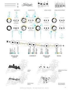 HARVARD GSD - MELNEA CASS BOULEVARD  Transforming Melnea Cass Boulevard: Architecture, Transportation and Regeneration in Central Boston