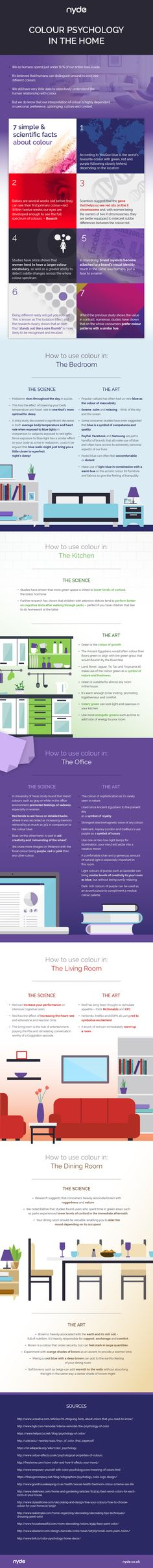 Infographic presenting statistics around room colours and moods in the home