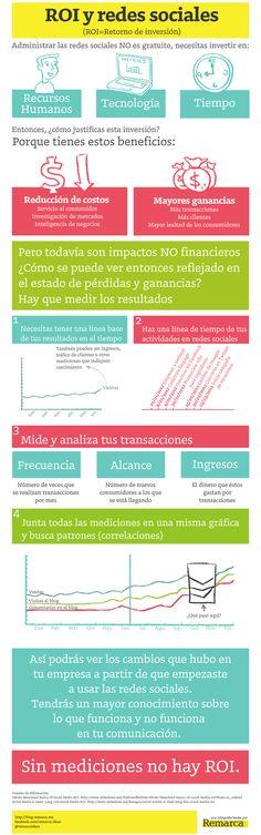 ROI y redes sociales #infografia #socialmedia