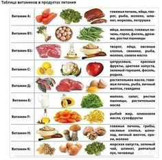 26e534a79945 (46) Одноклассники Похудение, Здоровое Питание, Здоровое Питание, Полезные  Рецепты, Здоровье