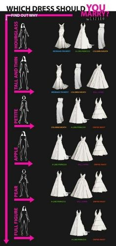 Helpful guide on which kind of dress you may consider for your wedding, based on your body shape.