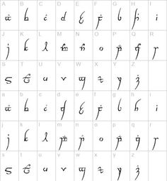 Elvish language