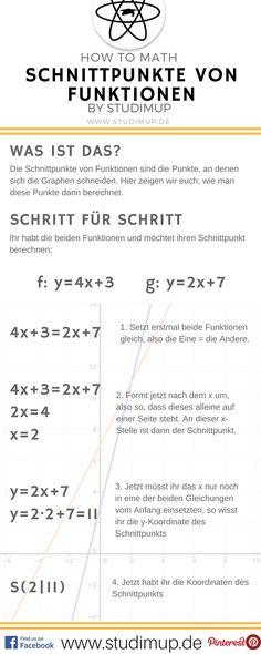 Schnittpunkte von Funktionen berechnen im Mathe Spickzettel. Ausführliche Erklärung findet ihr auf unserer Website!