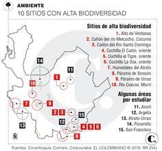 Hotspots de la biodiversidad en Antioquia