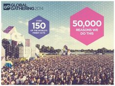 The full Line up announcement for Global Gathering 2014 set to be and July at Long Marston Airfield, Stratford Upon Avon. Global Gathering, Never Enough, Stratford Upon Avon, Lineup, Festivals, Announcement, Notes, Report Cards, Notebook