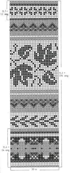 fair isle knitting DROPS - DROPS Jacke in quot; mit farbigen Musterborten - Free pattern by DROPS Design Fair Isle Knitting Patterns, Fair Isle Pattern, Knitting Charts, Loom Knitting, Knitting Stitches, Knit Patterns, Free Knitting, Crochet Shawl Diagram, Crochet Chart