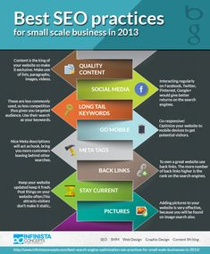 Best SEO practices in 2013, a must for small scale businesses http://www.infinistaconcepts.com/best-search-engine-optimization-seo-practices-for-small-scale-businesses-in-2013/