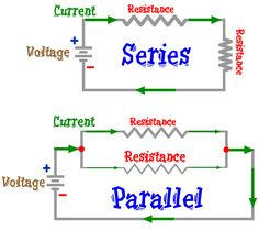 an html5 simulation exploring resistors arranged in parallel tablet rh pinterest com Simple Electrical Circuit Diagram Electrical Circuit Diagram Symbols