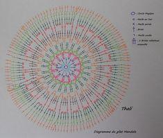 Motif Mandala Crochet, Crochet Circles, Crochet Motifs, Crochet Diagram, Flower Mandala, Crochet Chart, Crochet Granny, Crochet Doilies, Knit Crochet