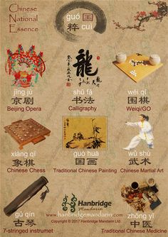 Chinese culture- Chinese traditional essence