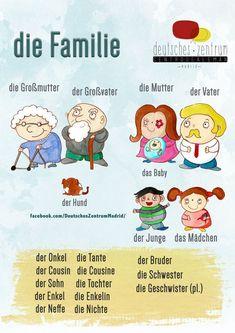- Deutsch / German / alemán / Wortschatz / Vocabulario / salud / DAF / Familie / familia The Effecti - Study German, Learn German, Learn French, German Grammar, German Words, Germany For Kids, Learning Maps, German Resources, Deutsch Language