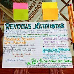 Resumo de História do Brasil : Revoltas Nativistas