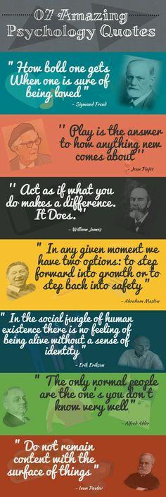 7 amazing psychology quotes