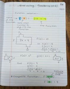 Basic Functions. Evaluating Functions.